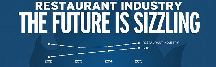 Restaurant Business Industry Infographic
